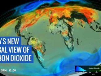 Video de la NASA sobre el CO2