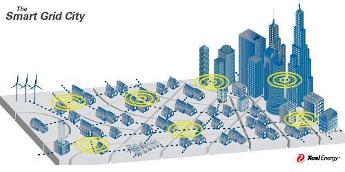 Proyecto SmartGridCityTM en Boulder USA de Minneapolis Xcel Energy