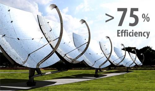 ZenithSolar desarrolla un dispositivo que produce mucha más electricidad que las placas solares de silicio y a un precio menor