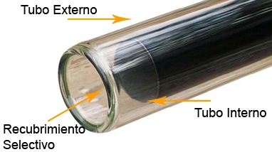 Tubos al vacio para calentadores solares