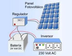 Paneles Solares Fotovoltáicos - Cómo funcionan los paneles fotovoltáicos