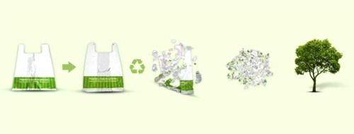 Bioplásticos, bolsas de plásticos biodegradables