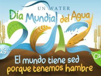 Día Mundial del Agua 2012 - 22 de marzo. El agua y la seguridad alimentaria