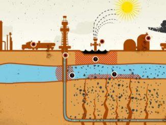 El Fracking, qué es la fracturación hidráulica