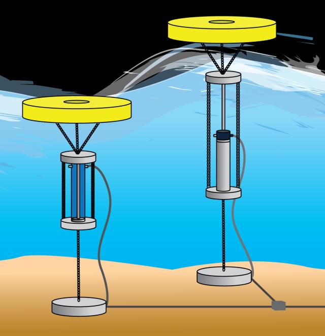 SeaRaser utiliza el movimiento del océano