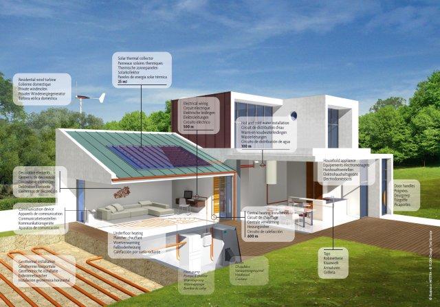 La orientación final de una casa ecológica piensa en la luz natural