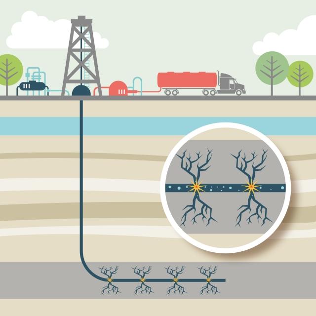 cómo funciona el fracking