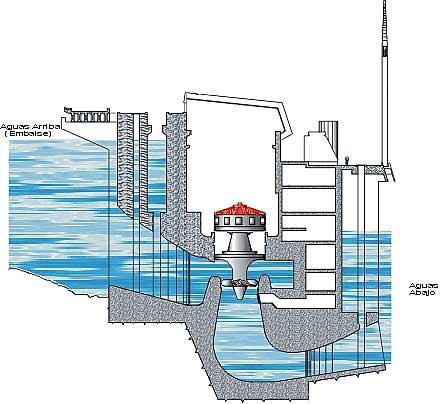 sistemas de microgeneración de energía eléctrica