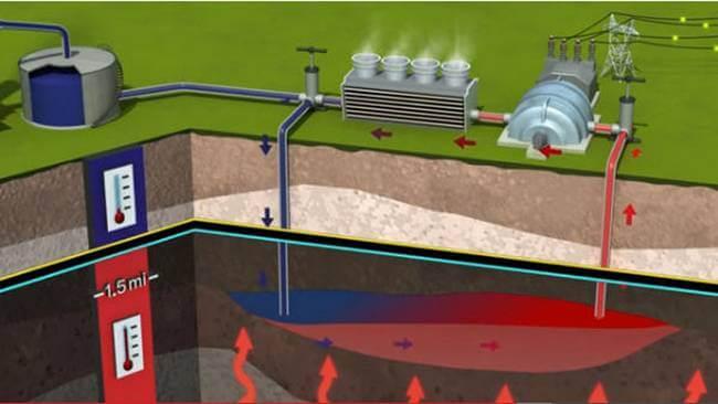 Recursos geotérmicos para generar energía eléctrica