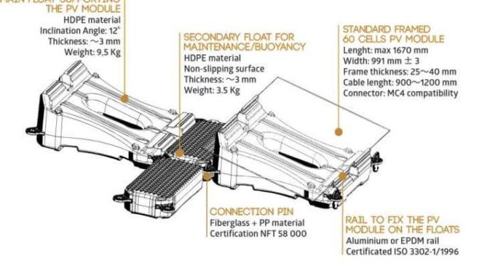 Plano del sistema de paneles solares flotantes Hydrelio