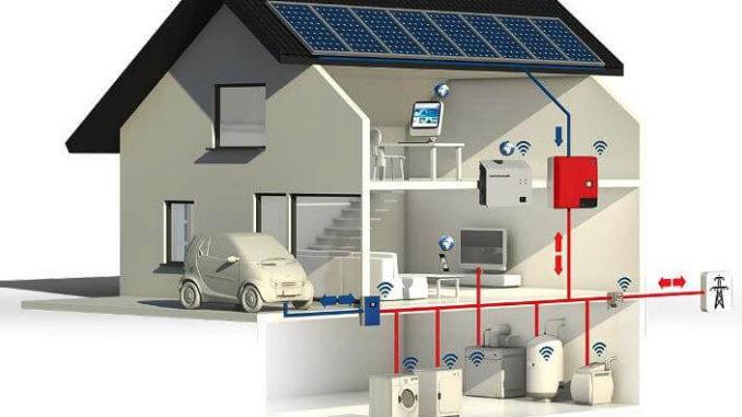 Energía inteligente en el hogar