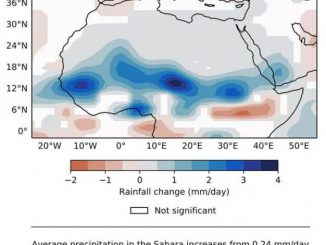 Efectos de parques eólicos en Sahara