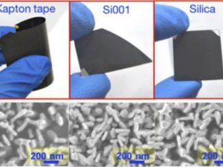 Nuevo nanomaterial