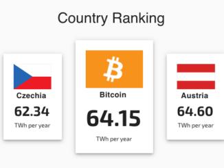 El alto consumo de energía de Bitcoin