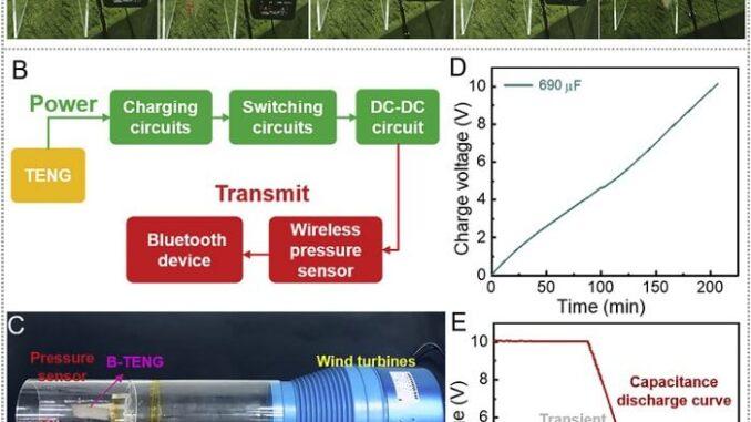 Nanogenerador triboeléctrico